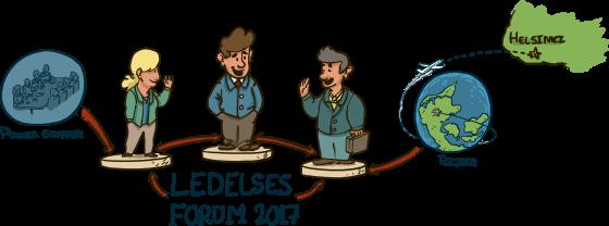 Ledelses Forum 2017